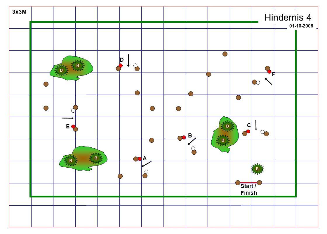 3x3M B Start / Finish B B B B B B Hindernis 4 A C D 01-10-2006 B E F