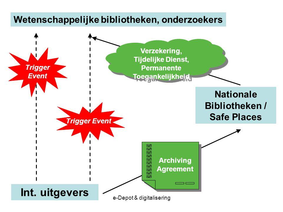 e-Depot & digitalisering Int.