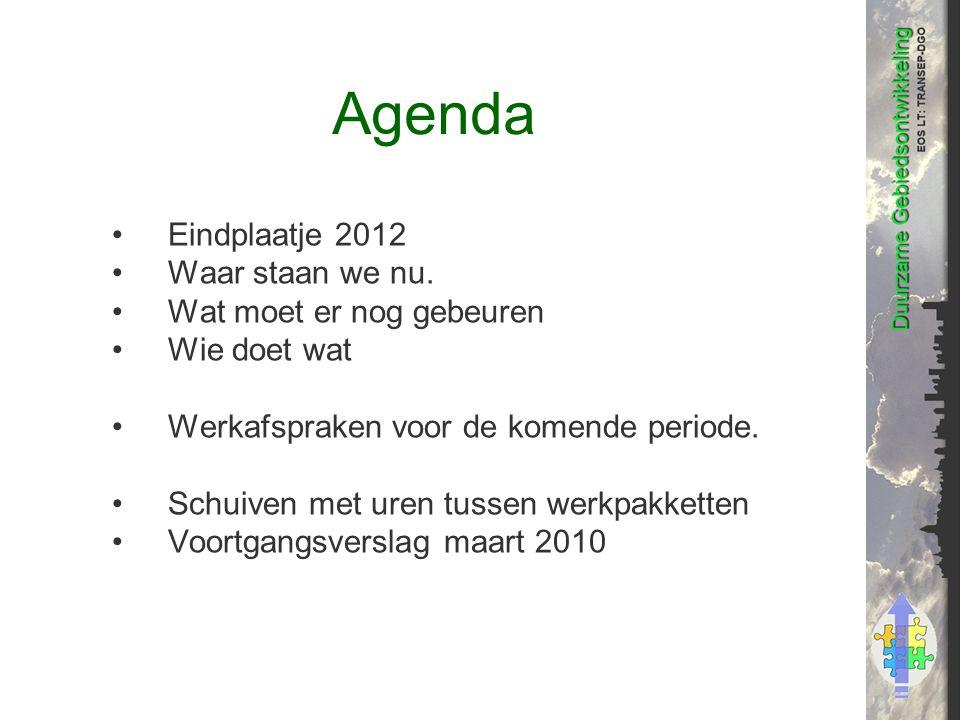 Agenda Eindplaatje 2012 Waar staan we nu.