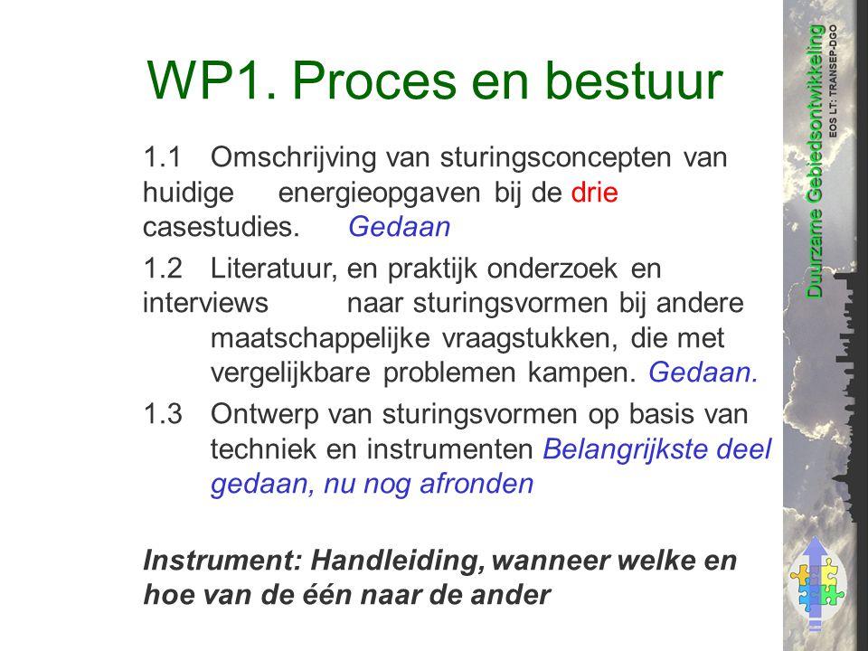 WP1. Proces en bestuur 1.1Omschrijving van sturingsconcepten van huidige energieopgaven bij de drie casestudies. Gedaan 1.2Literatuur, en praktijk ond