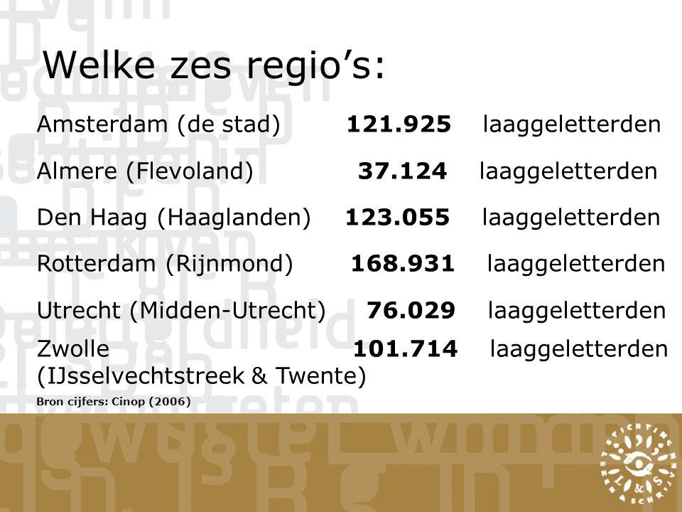 Welke zes regio's: Amsterdam (de stad) 121.925 laaggeletterden Almere (Flevoland) 37.124 laaggeletterden Den Haag (Haaglanden) 123.055 laaggeletterden Rotterdam (Rijnmond) 168.931 laaggeletterden Utrecht (Midden-Utrecht) 76.029 laaggeletterden Zwolle 101.714 laaggeletterden (IJsselvechtstreek & Twente) Bron cijfers: Cinop (2006)