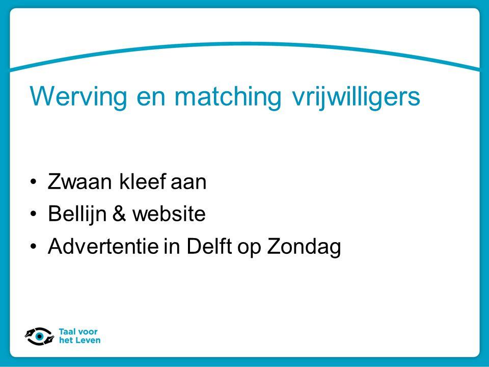 Werving en matching vrijwilligers Zwaan kleef aan Bellijn & website Advertentie in Delft op Zondag