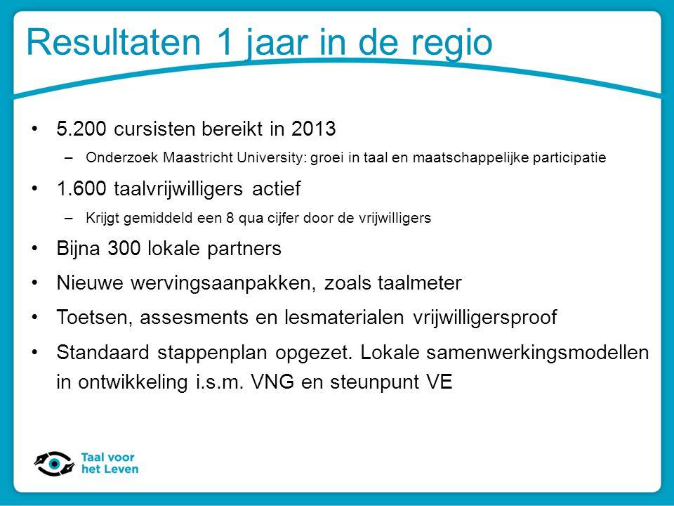 Resultaten 1 jaar in de regio 5.200 cursisten bereikt in 2013 –Onderzoek Maastricht University: groei in taal en maatschappelijke participatie 1.600 t