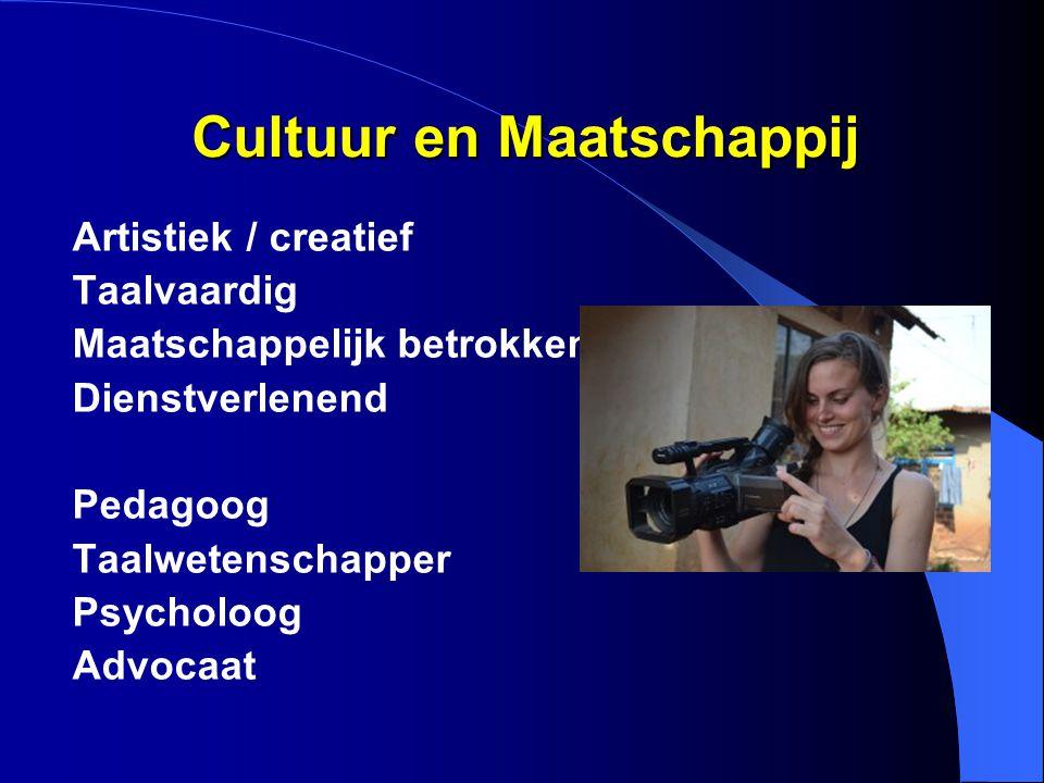 Cultuur en Maatschappij Artistiek / creatief Taalvaardig Maatschappelijk betrokken Dienstverlenend Pedagoog Taalwetenschapper Psycholoog Advocaat
