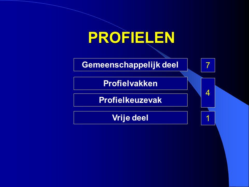 PROFIELEN Gemeenschappelijk deel Profielvakken Profielkeuzevak Vrije deel 7 4 1