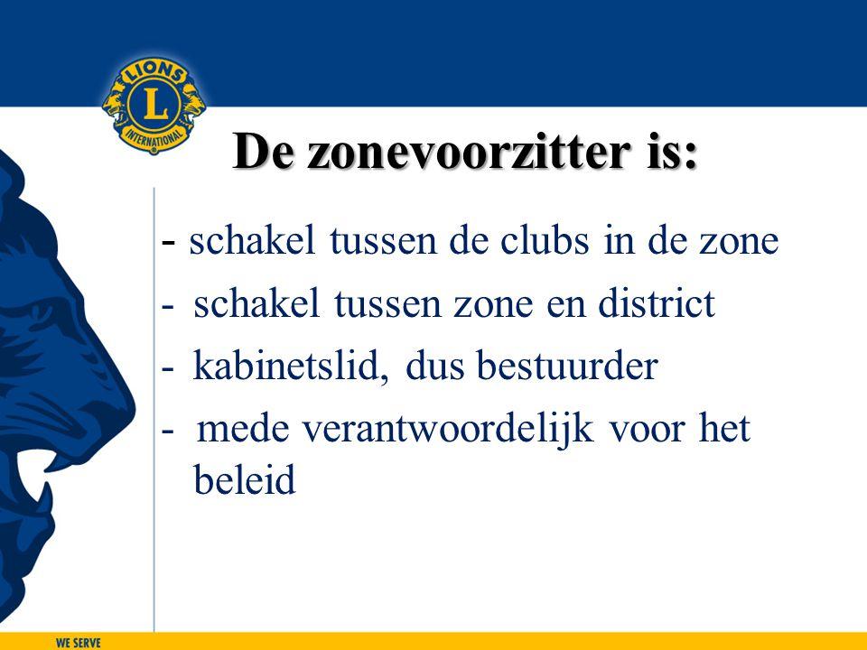 De zonevoorzitter is: - schakel tussen de clubs in de zone -schakel tussen zone en district -kabinetslid, dus bestuurder - mede verantwoordelijk voor