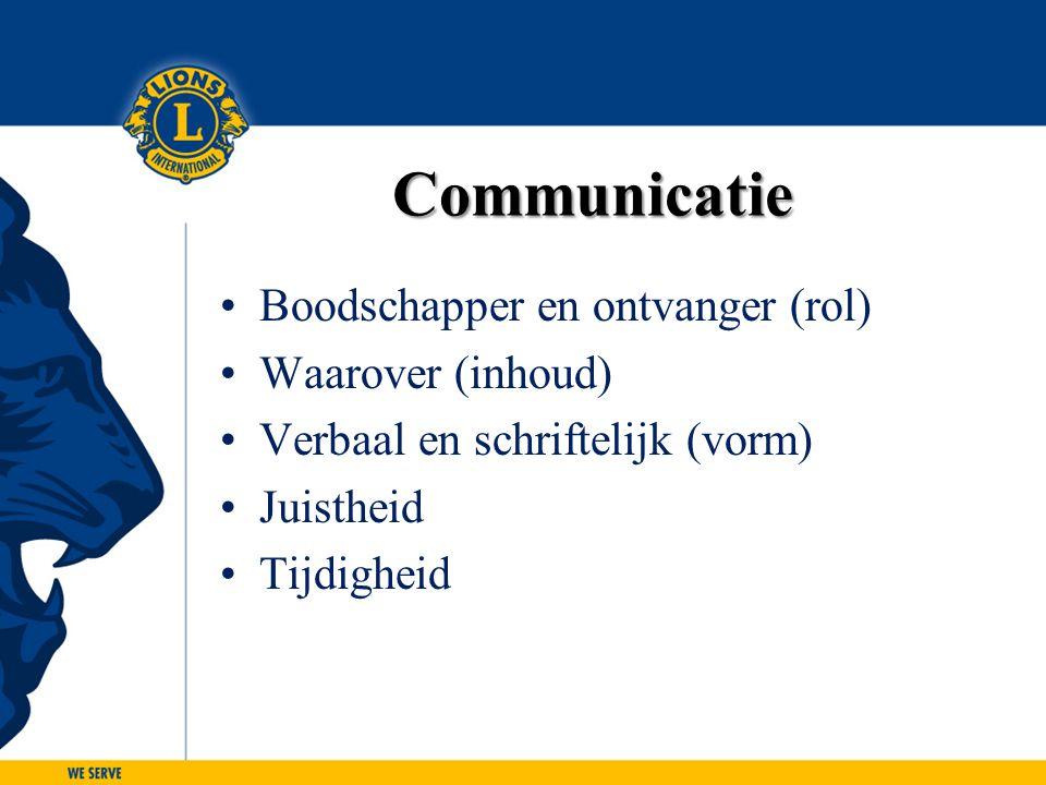 Communicatie Boodschapper en ontvanger (rol) Waarover (inhoud) Verbaal en schriftelijk (vorm) Juistheid Tijdigheid