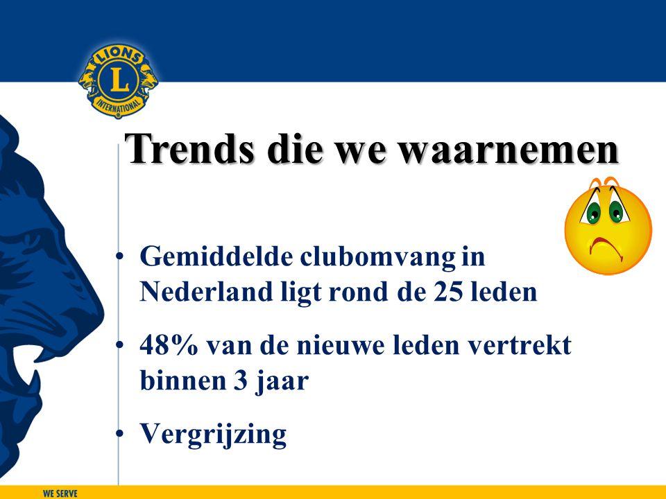 Trends die we waarnemen Gemiddelde clubomvang in Nederland ligt rond de 25 leden 48% van de nieuwe leden vertrekt binnen 3 jaar Vergrijzing