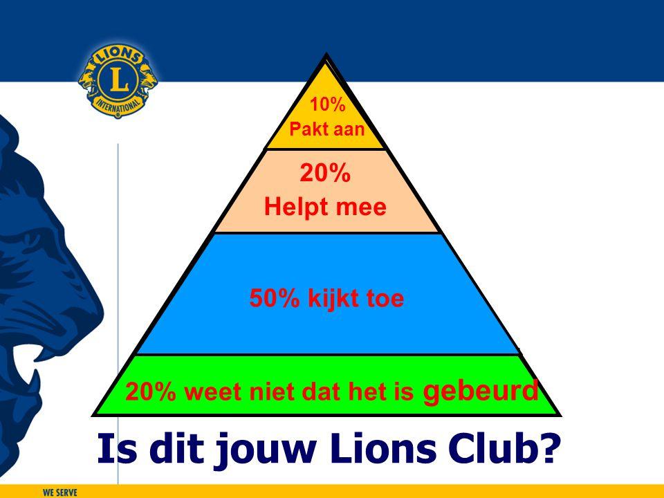 20% Helpt mee 20% weet niet dat het is gebeurd 50% kijkt toe 10% Pakt aan Is dit jouw Lions Club?