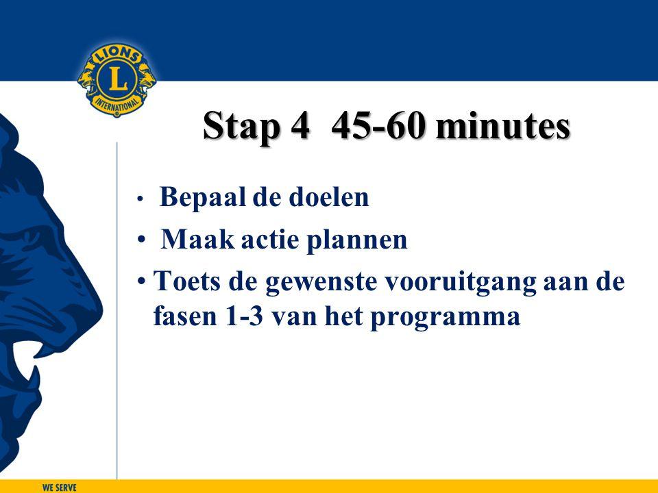 Stap 4 45-60 minutes Bepaal de doelen Maak actie plannen Toets de gewenste vooruitgang aan de fasen 1-3 van het programma