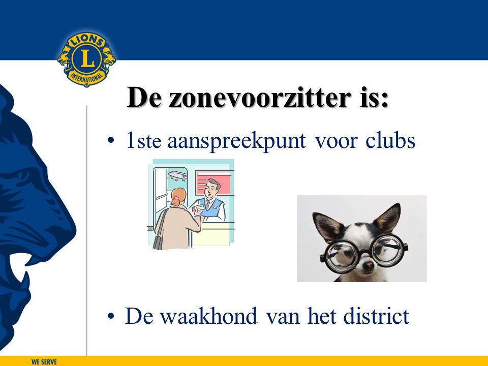 1 ste aanspreekpunt voor clubs De waakhond van het district De zonevoorzitter is: