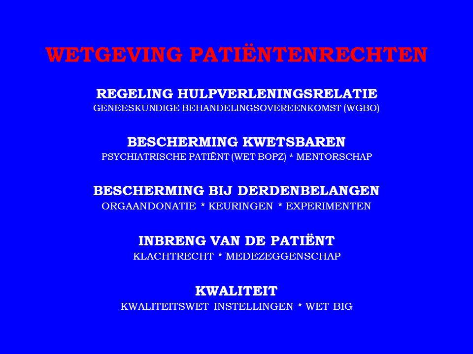 WETGEVING PATIËNTENRECHTEN REGELING HULPVERLENINGSRELATIE GENEESKUNDIGE BEHANDELINGSOVEREENKOMST (WGBO) BESCHERMING KWETSBAREN PSYCHIATRISCHE PATIËNT