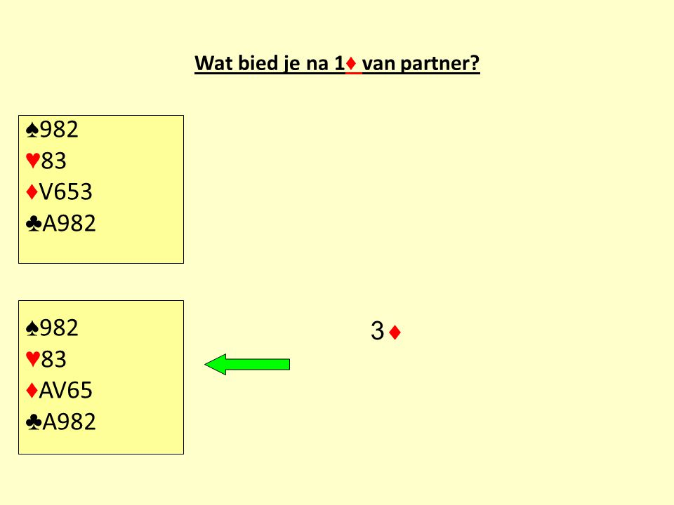 Wat bied je na 1 ♦ van partner? ♠ 982 ♥ 83 ♦ V653 ♣ A982 ♠ 982 ♥ 83 ♦ AV65 ♣ A982 33