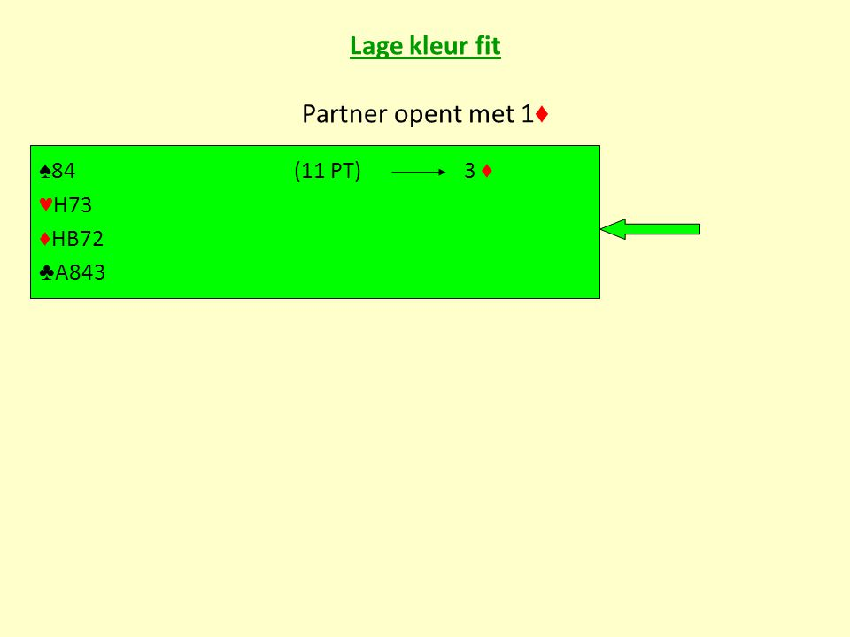 Lage kleur fit Partner opent met 1 ♦ ♠ 84(11 PT)3 ♦ ♥ H73 ♦ HB72 ♣ A843