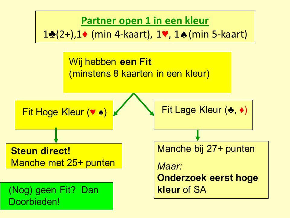 Partner open 1 in een kleur 1 ♣ (2+),1 ♦ (min 4-kaart), 1 ♥, 1  (min 5-kaart) Wij hebben een Fit (minstens 8 kaarten in een kleur) Fit Hoge Kleur (♥