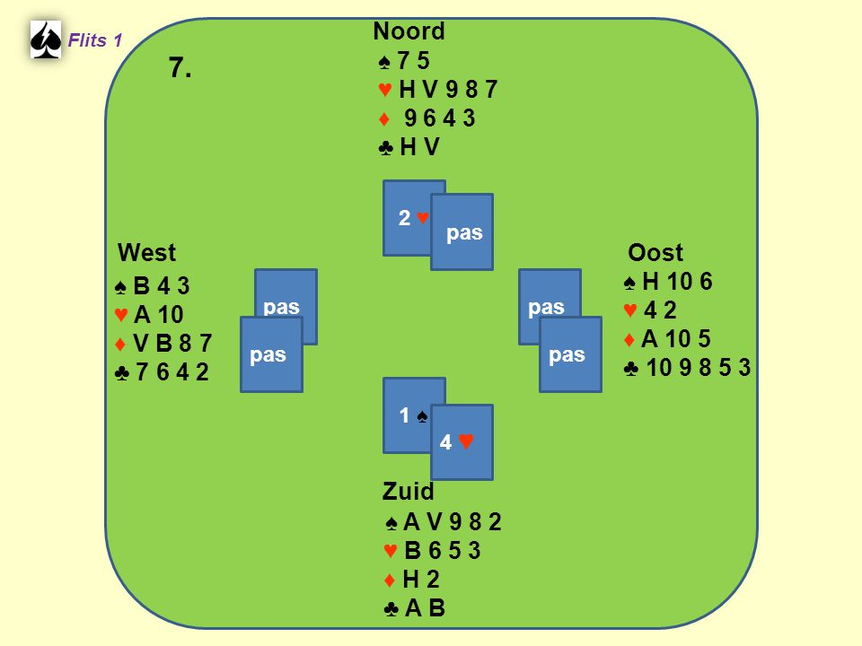 Zuid ♠ A V 9 8 2 ♥ B 6 5 3 ♦ H 2 ♣ A B West ♠ B 4 3 ♥ A 10 ♦ V B 8 7 ♣ 7 6 4 2 Noord ♠ 7 5 ♥ H V 9 8 7 ♦ 9 6 4 3 ♣ H V Oost ♠ H 10 6 ♥ 4 2 ♦ A 10 5 ♣ 10 9 8 5 3 7.