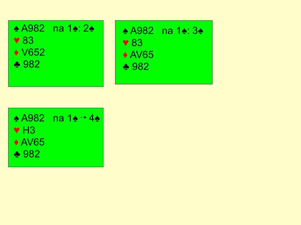 Verschil in reactie op 1SA en 1 in een kleur 1SA Punten en verdeling, nauwkeurig bekend.