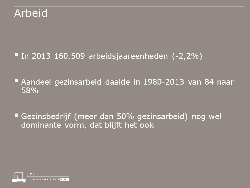 Arbeid  In 2013 160.509 arbeidsjaareenheden (-2,2%)  Aandeel gezinsarbeid daalde in 1980-2013 van 84 naar 58%  Gezinsbedrijf (meer dan 50% gezinsarbeid) nog wel dominante vorm, dat blijft het ook