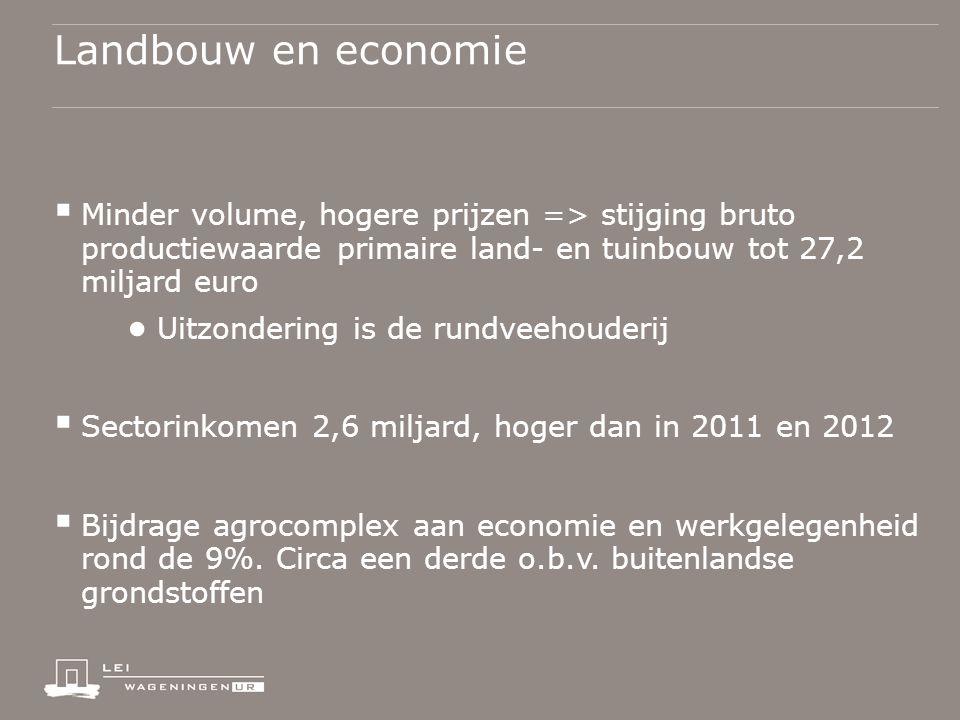  Minder volume, hogere prijzen => stijging bruto productiewaarde primaire land- en tuinbouw tot 27,2 miljard euro ● Uitzondering is de rundveehouderij  Sectorinkomen 2,6 miljard, hoger dan in 2011 en 2012  Bijdrage agrocomplex aan economie en werkgelegenheid rond de 9%.