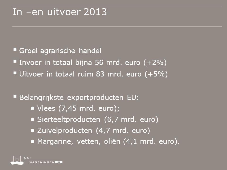 In –en uitvoer 2013  Groei agrarische handel  Invoer in totaal bijna 56 mrd.
