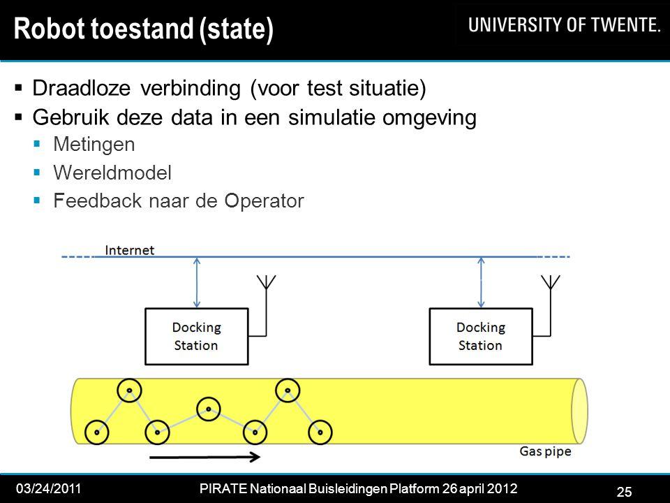 25 03/24/2011PIRATE Nationaal Buisleidingen Platform 26 april 2012 2012 Robot toestand (state)  Draadloze verbinding (voor test situatie)  Gebruik deze data in een simulatie omgeving  Metingen  Wereldmodel  Feedback naar de Operator 25