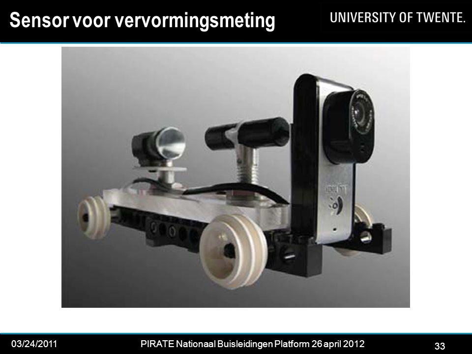 33 03/24/2011PIRATE Nationaal Buisleidingen Platform 26 april 2012 2012 Sensor voor vervormingsmeting 33