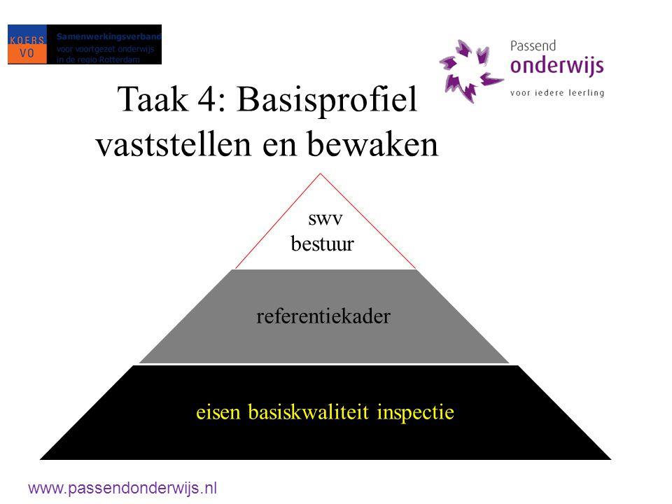 Taak 5: Besluitvorming over zorgstructuur Status quo Stevige basiszorg (zie ijkpunten handreiking) + speciale voorzieningen Idem + arrangementen + speciale voorzieningen www.passendonderwijs.nl