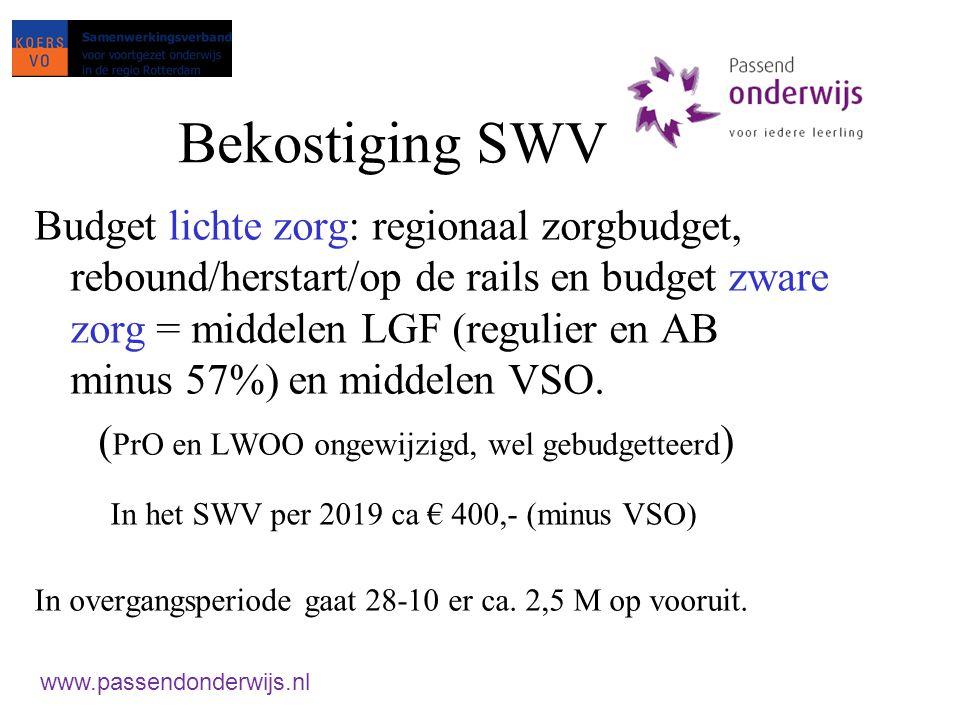 zorgbudget 1.Leerlingaantal (regulier onderwijs); 2.x normprijs = budget zware zorg; 3.Bij verwijzing – SWV stelt 4.toelaatbaarheid en zorgbedrag (laag, middel of hoog) vast; 4.
