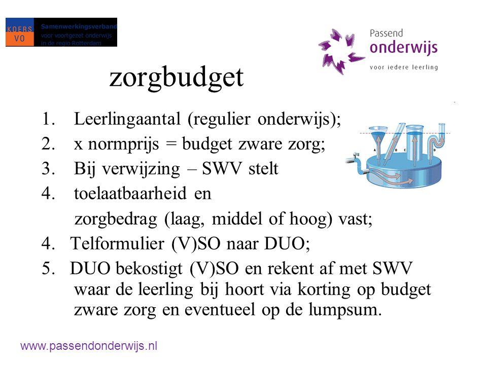 Taak 7: Modelkeuze > Bestuur/Werkunit (Kamer)/SWV Schoolmodel Expertisemodel leerlingmodel www.passendonderwijs.nl