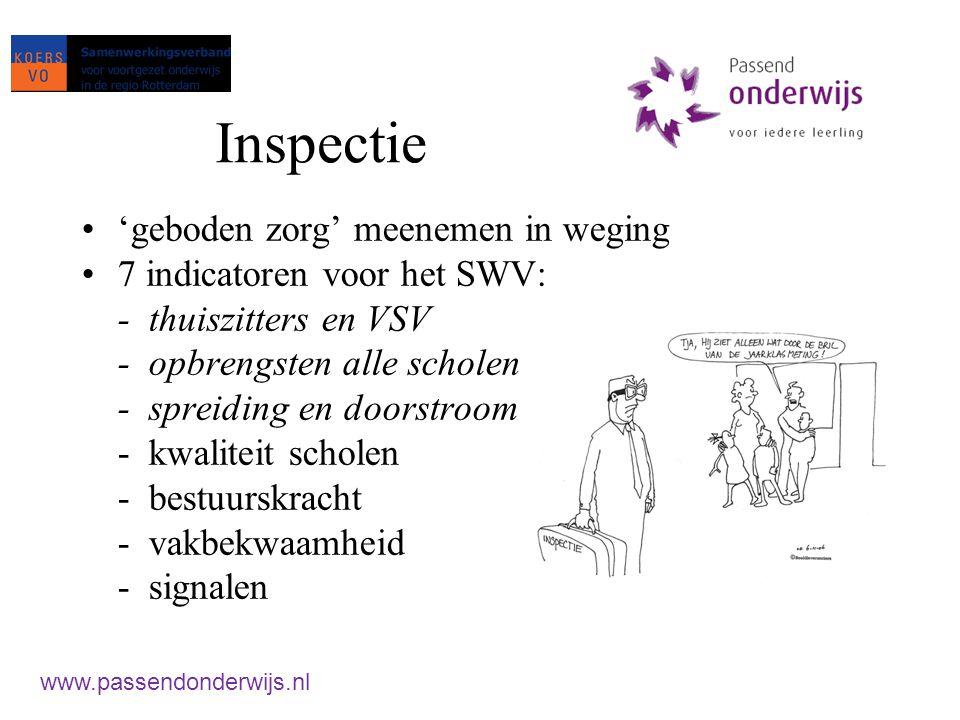 I) De school: Het management inclusief zorgcoördinatie Teamvisie Profiel vaststellen Professionalisering Borging www.passendonderwijs.nl
