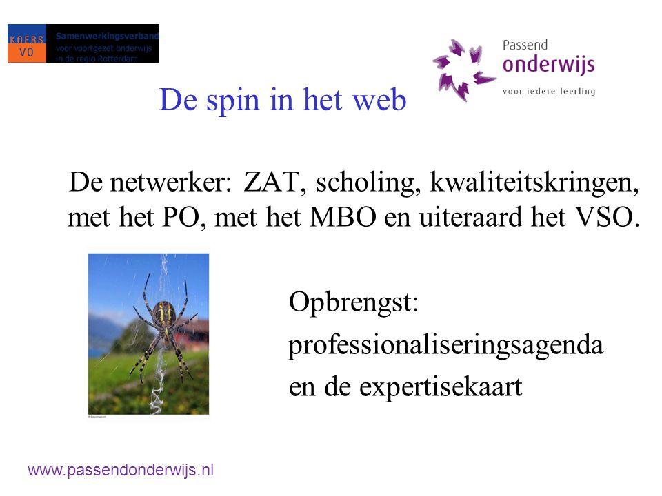 Oudersin het onderwijs? III) Ouders en leerlingen www.passendonderwijs.nl