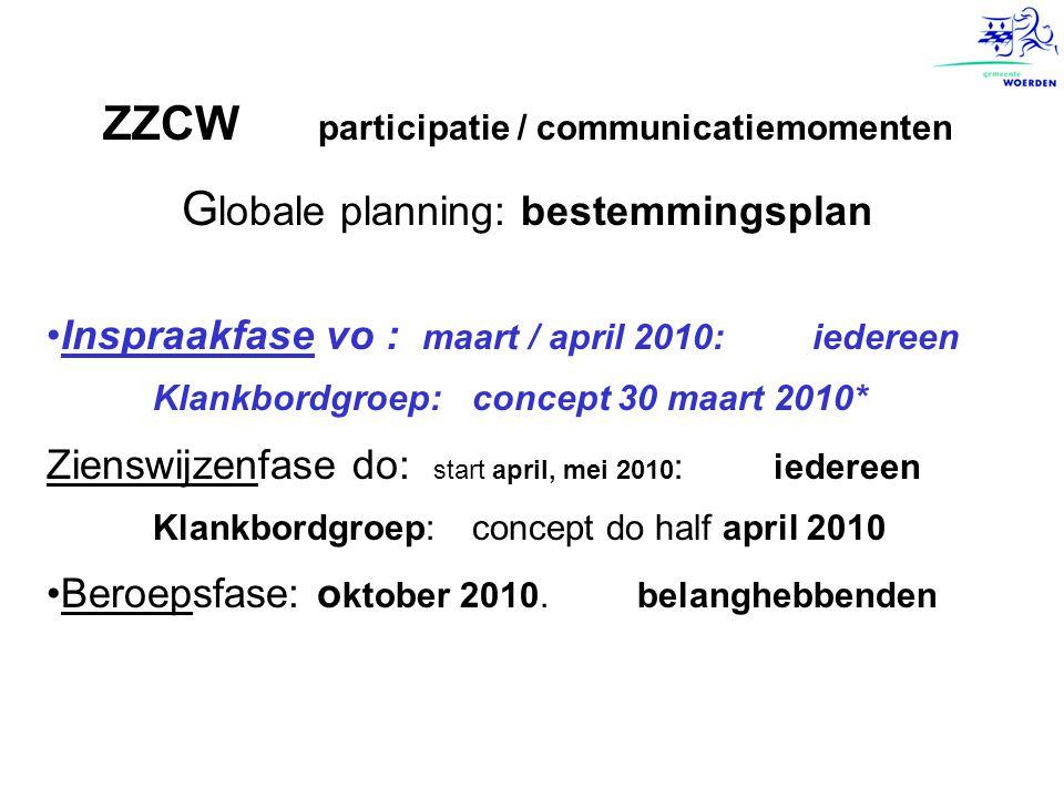 ZZCW participatie / communicatiemomenten G lobale planning: bestemmingsplan Inspraakfase vo : maart / april 2010: iedereen Klankbordgroep: concept 30