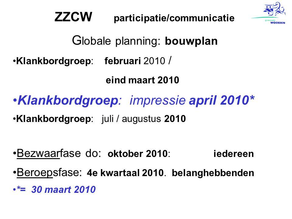 ZZCW participatie/communicatie G lobale planning: bouwplan Klankbordgroep: februari 2010 / eind maart 2010 Klankbordgroep: impressie april 2010* Klank