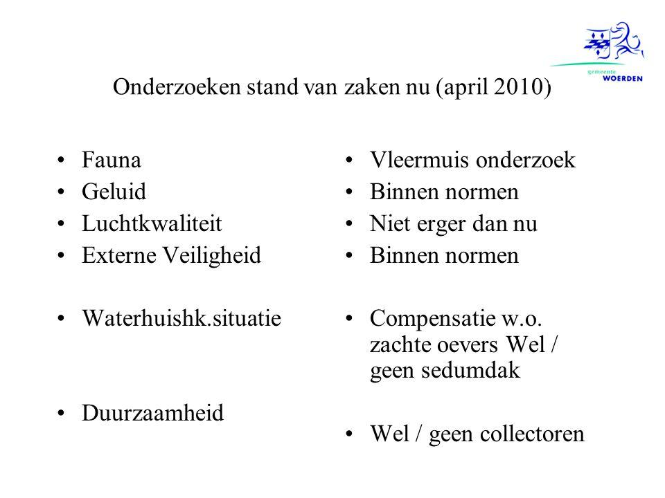 Onderzoeken stand van zaken nu (april 2010) Fauna Geluid Luchtkwaliteit Externe Veiligheid Waterhuishk.situatie Duurzaamheid Vleermuis onderzoek Binne