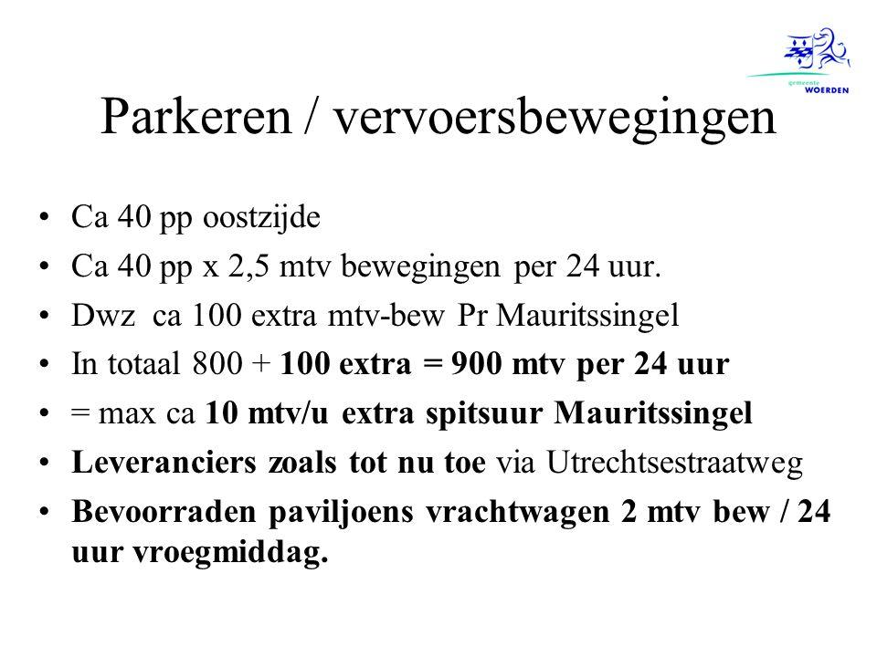 Parkeren / vervoersbewegingen Ca 40 pp oostzijde Ca 40 pp x 2,5 mtv bewegingen per 24 uur. Dwz ca 100 extra mtv-bew Pr Mauritssingel In totaal 800 + 1