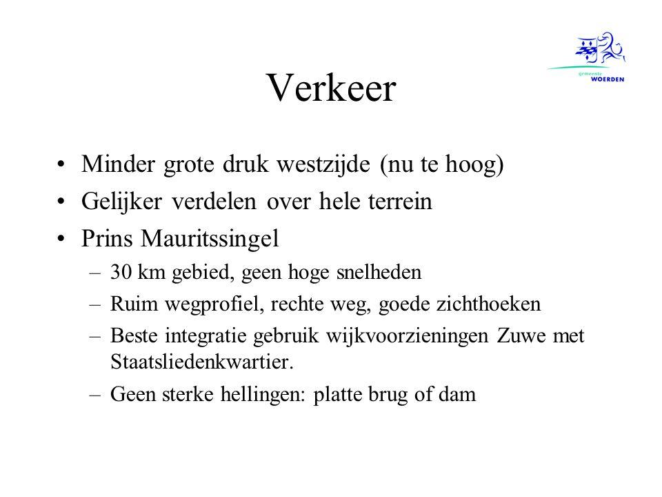 Verkeer Minder grote druk westzijde (nu te hoog) Gelijker verdelen over hele terrein Prins Mauritssingel –30 km gebied, geen hoge snelheden –Ruim wegp
