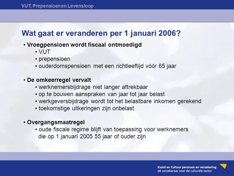 VUT, Prepensioen en Levensloop Wat gaat er veranderen per 1 januari 2006? Vroegpensioen wordt fiscaal ontmoedigd VUT prepensioen ouderdomspensioen met