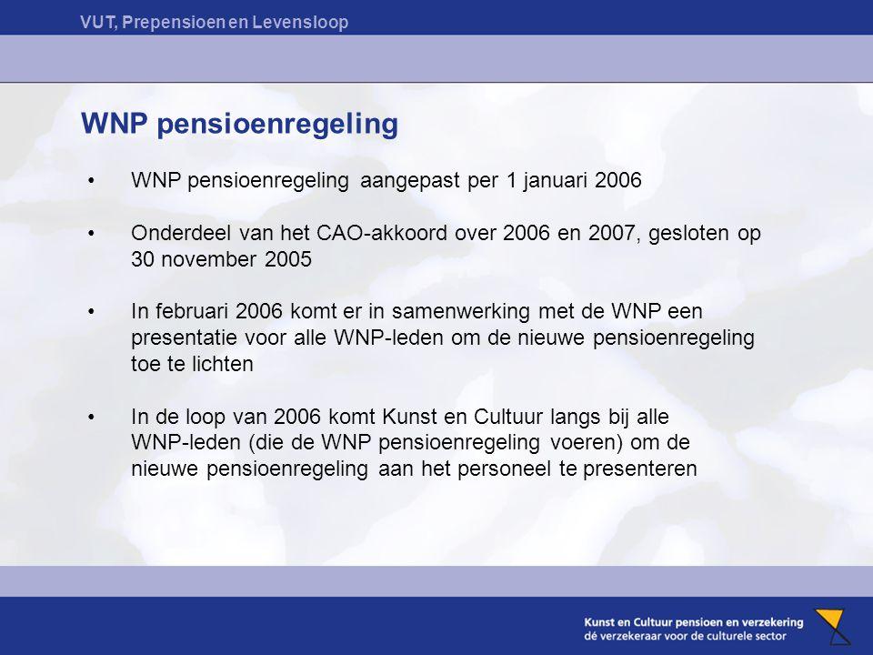 VUT, Prepensioen en Levensloop WNP pensioenregeling WNP pensioenregeling aangepast per 1 januari 2006 Onderdeel van het CAO-akkoord over 2006 en 2007, gesloten op 30 november 2005 In februari 2006 komt er in samenwerking met de WNP een presentatie voor alle WNP-leden om de nieuwe pensioenregeling toe te lichten In de loop van 2006 komt Kunst en Cultuur langs bij alle WNP-leden (die de WNP pensioenregeling voeren) om de nieuwe pensioenregeling aan het personeel te presenteren