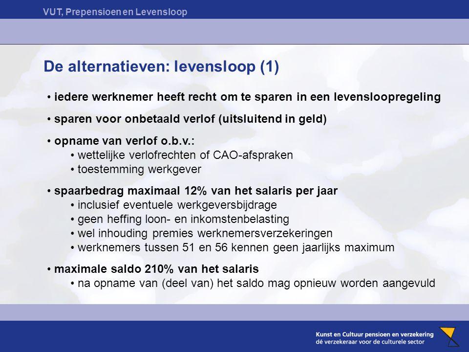 VUT, Prepensioen en Levensloop De alternatieven: levensloop (1) iedere werknemer heeft recht om te sparen in een levensloopregeling sparen voor onbeta