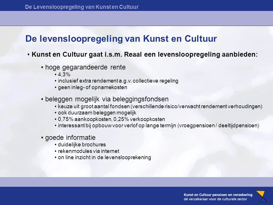 De Levensloopregeling van Kunst en Cultuur De levensloopregeling van Kunst en Cultuur Kunst en Cultuur gaat i.s.m. Reaal een levensloopregeling aanbie