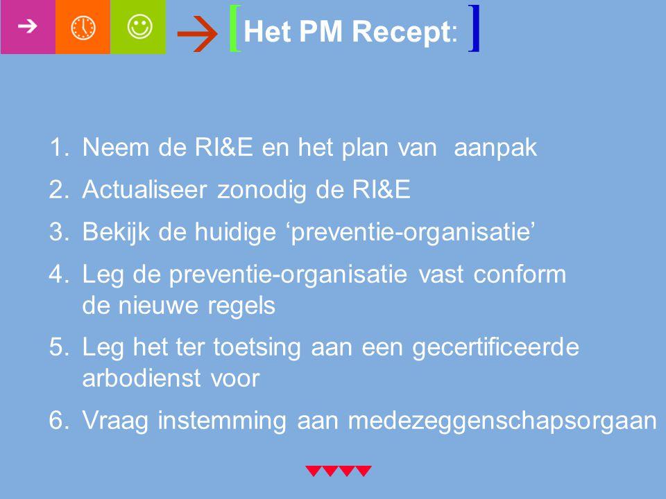  [ Het PM Recept: ] 1.Neem de RI&E en het plan van aanpak 2.Actualiseer zonodig de RI&E 3.Bekijk de huidige 'preventie-organisatie' 4.Leg de preventie-organisatie vast conform de nieuwe regels 5.Leg het ter toetsing aan een gecertificeerde arbodienst voor 6.Vraag instemming aan medezeggenschapsorgaan