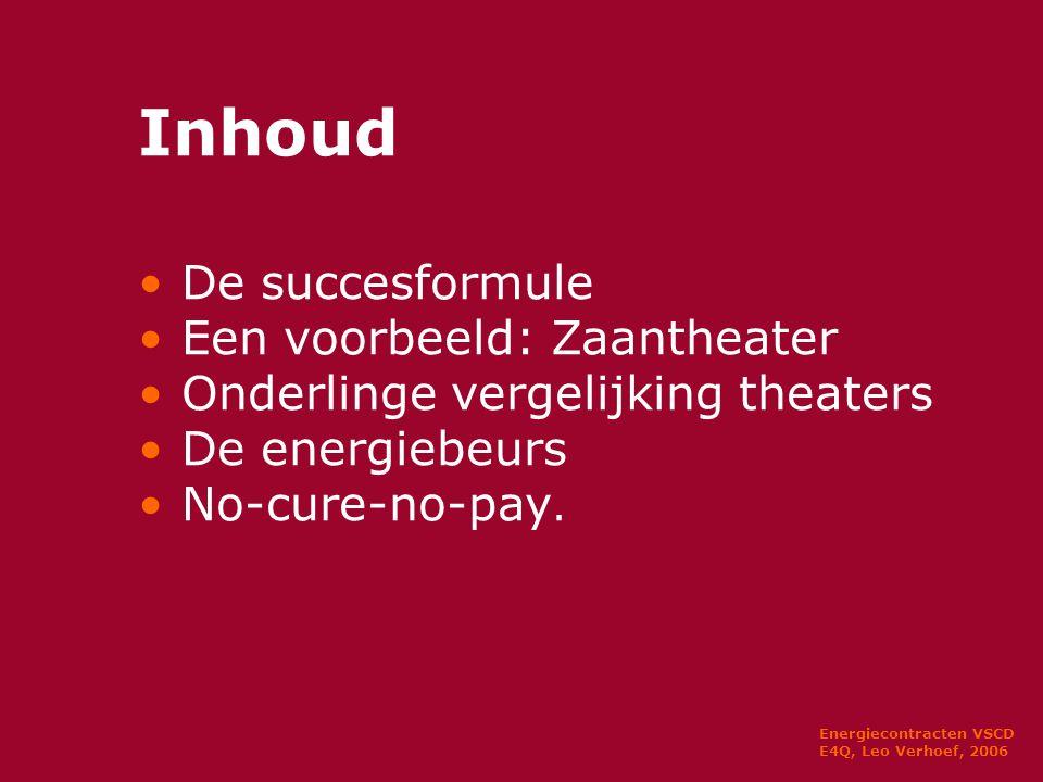 Energiecontracten VSCD E4Q, Leo Verhoef, 2006 Inhoud De succesformule Een voorbeeld: Zaantheater Onderlinge vergelijking theaters De energiebeurs No-cure-no-pay.