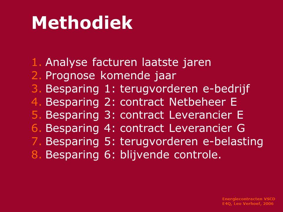 Energiecontracten VSCD E4Q, Leo Verhoef, 2006 Methodiek 1.Analyse facturen laatste jaren 2.Prognose komende jaar 3.Besparing 1: terugvorderen e-bedrijf 4.Besparing 2: contract Netbeheer E 5.Besparing 3: contract Leverancier E 6.Besparing 4: contract Leverancier G 7.Besparing 5: terugvorderen e-belasting 8.Besparing 6: blijvende controle.