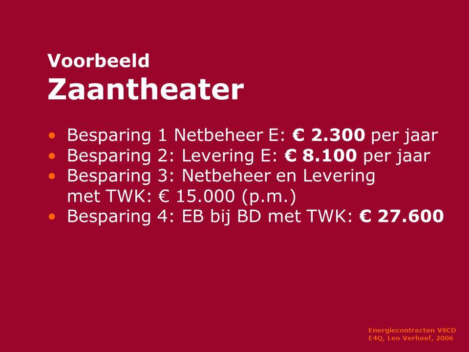 Energiecontracten VSCD E4Q, Leo Verhoef, 2006 Voorbeeld Zaantheater Besparing 1 Netbeheer E: € 2.300 per jaar Besparing 2: Levering E: € 8.100 per jaar Besparing 3: Netbeheer en Levering met TWK: € 15.000 (p.m.) Besparing 4: EB bij BD met TWK: € 27.600