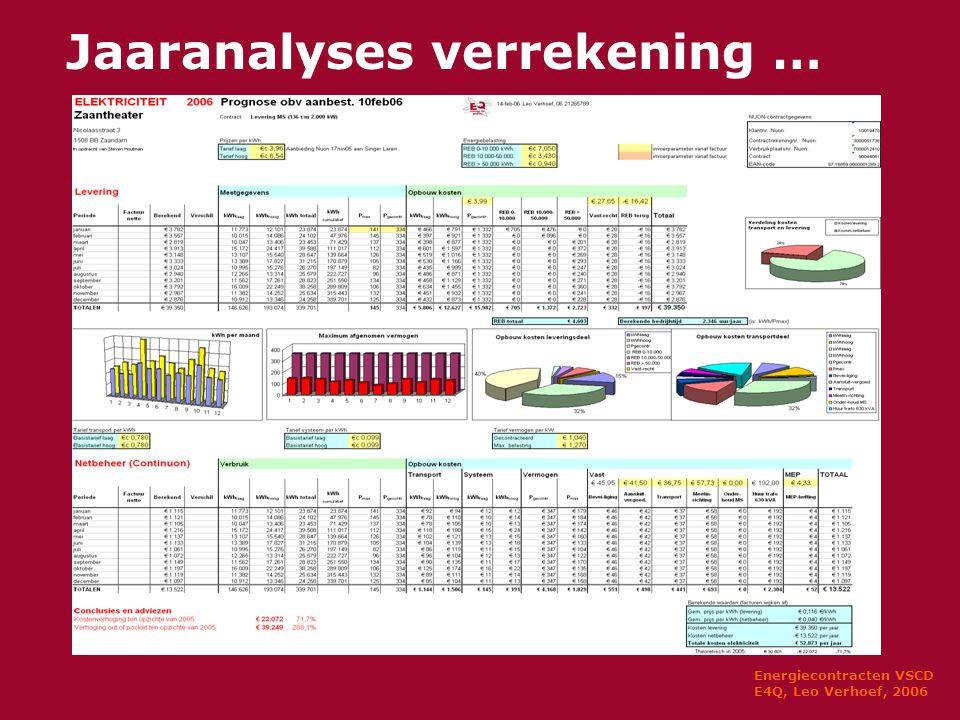Energiecontracten VSCD E4Q, Leo Verhoef, 2006 Jaaranalyses verrekening …