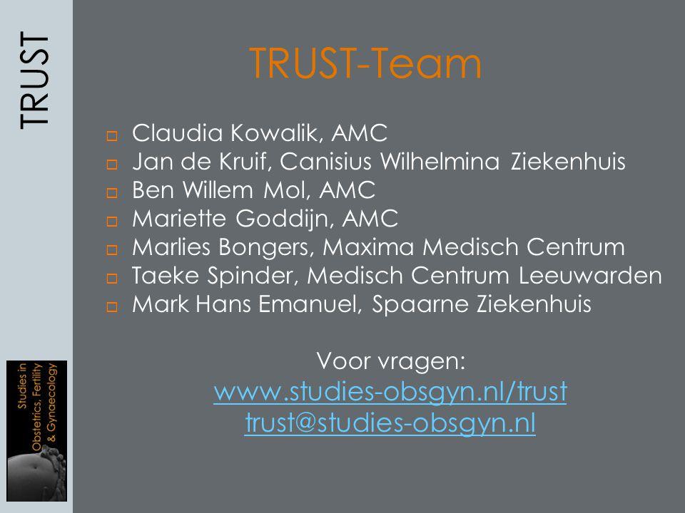 TRUST-Team  Claudia Kowalik, AMC  Jan de Kruif, Canisius Wilhelmina Ziekenhuis  Ben Willem Mol, AMC  Mariette Goddijn, AMC  Marlies Bongers, Maxi