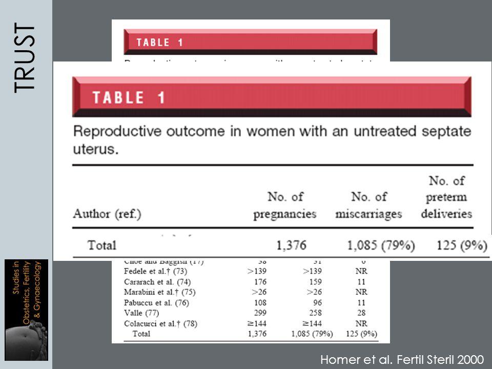 Homer et al. Fertil Steril 2000