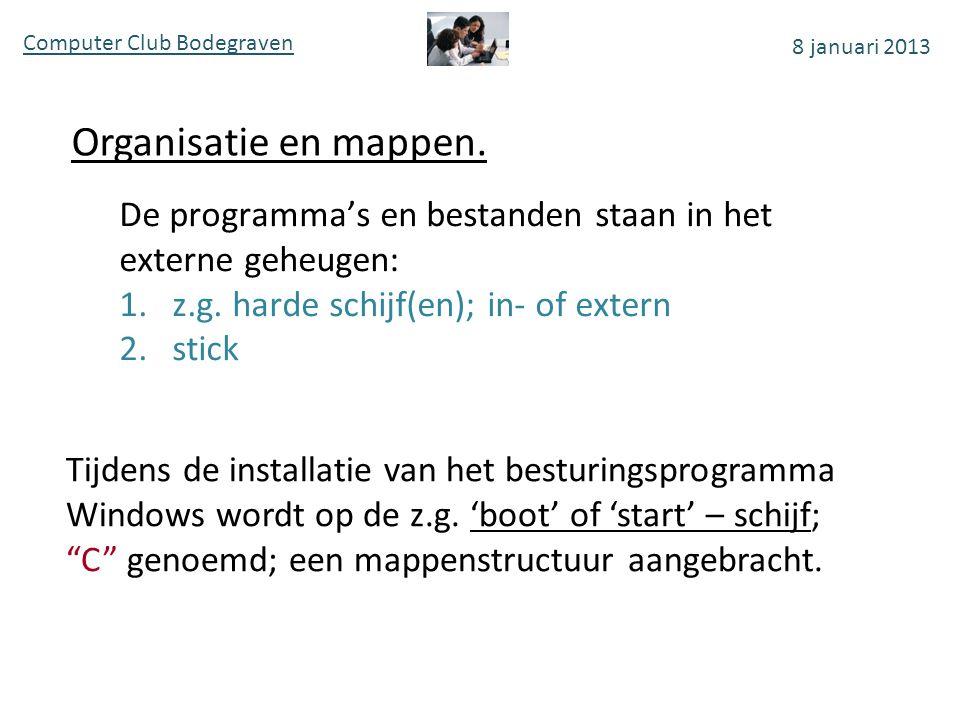 Computer Club Bodegraven Organisatie en mappen.
