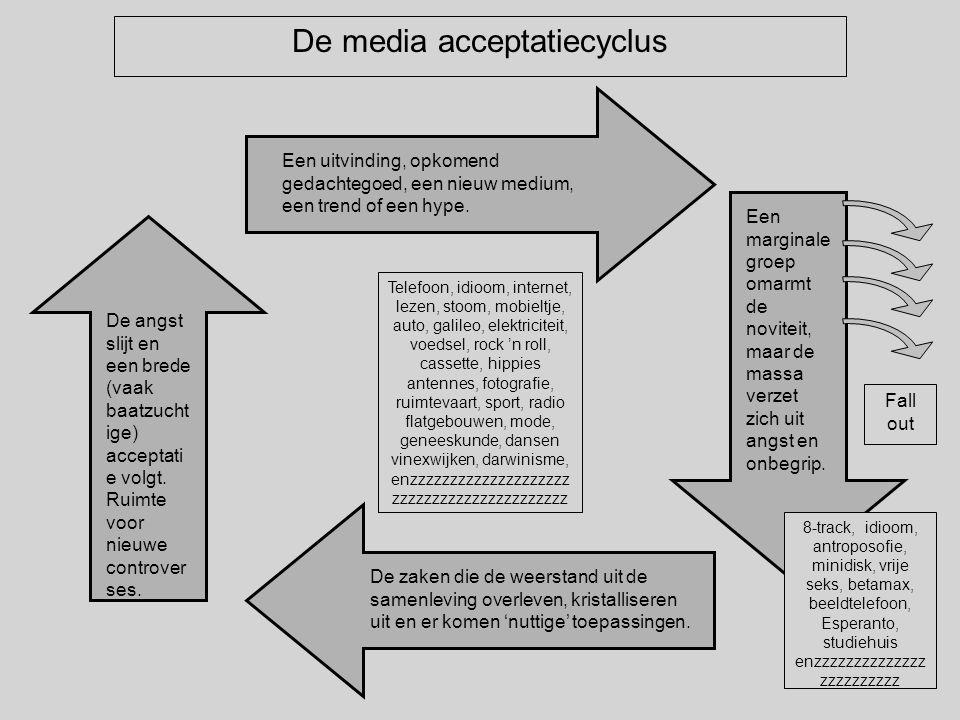 De media acceptatiecyclus Een uitvinding, opkomend gedachtegoed, een nieuw medium, een trend of een hype. Een marginale groep omarmt de noviteit, maar