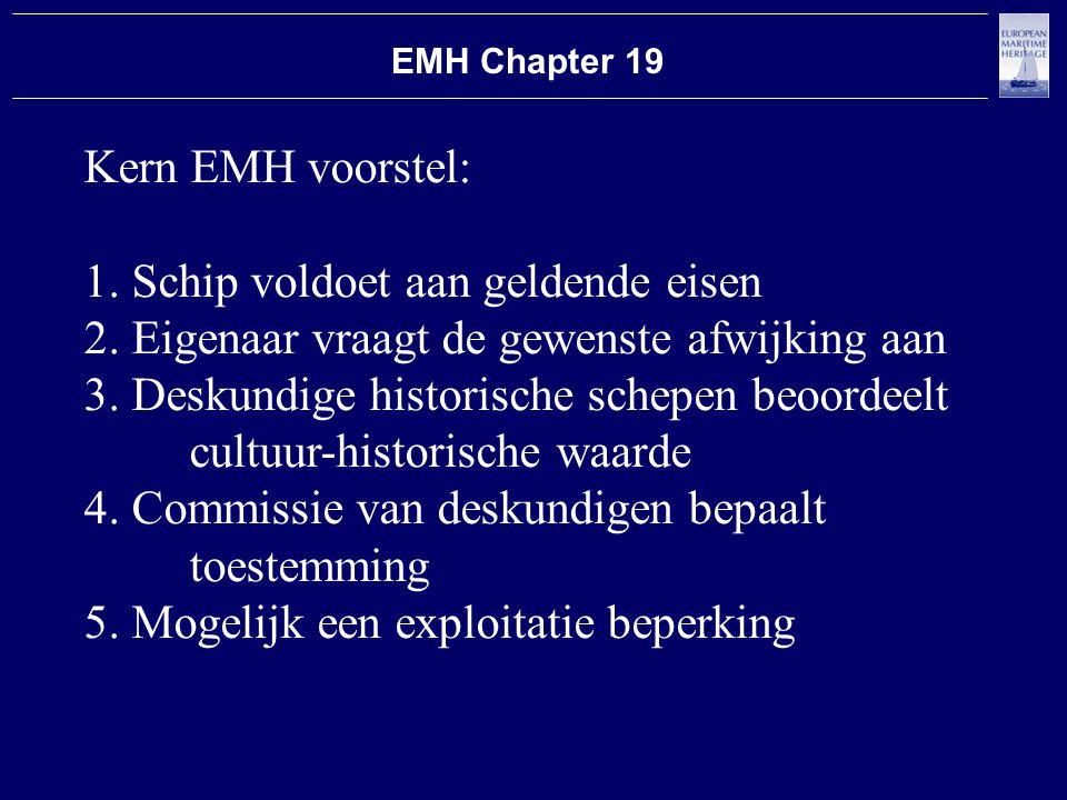 Kern EMH voorstel: 1. Schip voldoet aan geldende eisen 2.